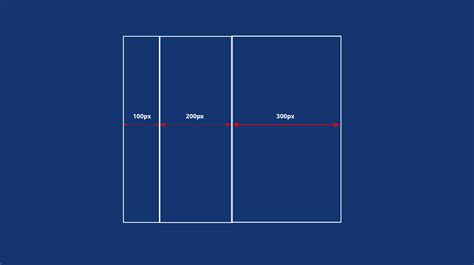 How To Efficiently Master The Css Grid In A Jiffy Css Grid Template Columns