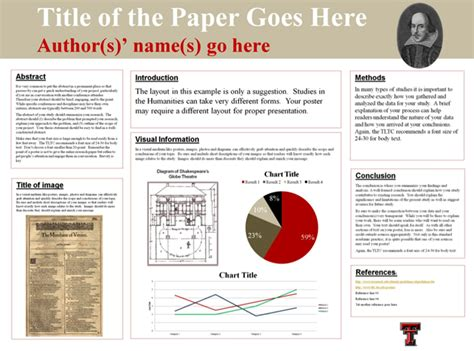 Research Paper Presentation Tips by Presenting Conference Papers And Posters In The Humanities Tlpdc Teaching Resources Teaching
