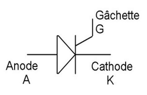 scr diode definition scr diode definition 28 images le thyristor description et d 233 finition everything about