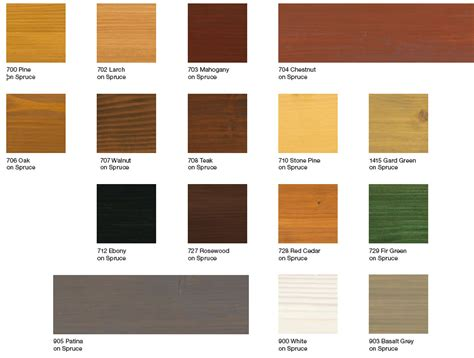 wood work wood stain protection pdf plans