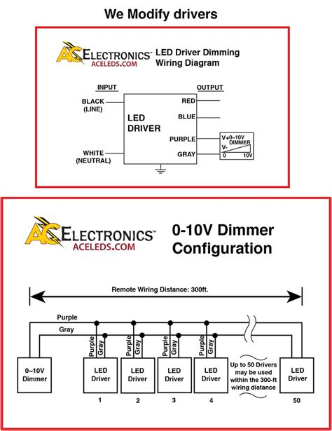 dimmable led driver wiring diagram 34 wiring diagram