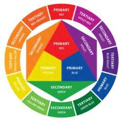 how many secondary colors are there color theory part i primer pengad indy inc