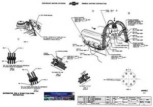 chevy 454 ignition coil wiring diagram get free image about wiring diagram
