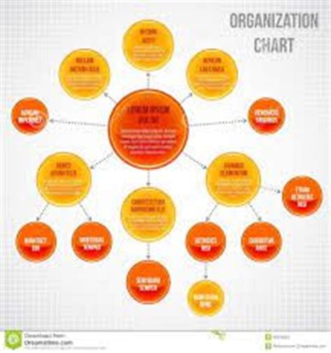 1000 Images About Creative Ideas On Pinterest Chart Org Chart Design Ideas