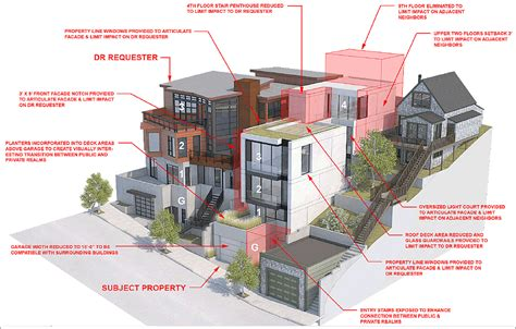 residential design guidelines san francisco socketsite a rather ironic noe valley fight continues