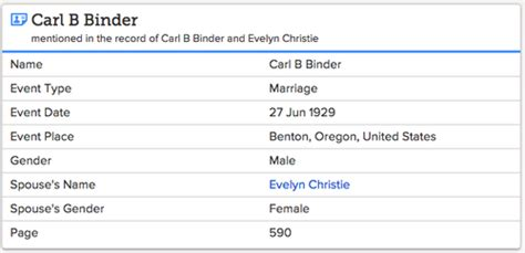 Oregon State Marriage Records Search Step By Step Oregon Research 1900 Present Genealogy Familysearch Wiki