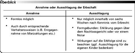 Erbe Ausschlagen Wie by Erbenhaftung Handlungshinweise Bei Unklarem Nachlassverm 246