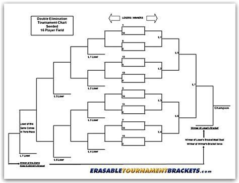 card tournament bracket template 22x34 16 player elimination tournament bracket
