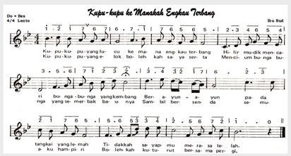 membuat lagu dengan not balok lagu not balok tunas63