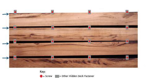 Deck Boards Gap Between Deck Boards