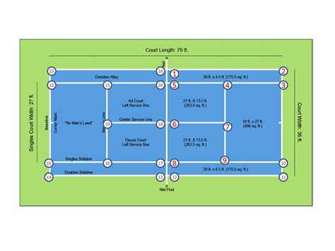 tennis court diagram sweeping the lines senior tennis and fitness