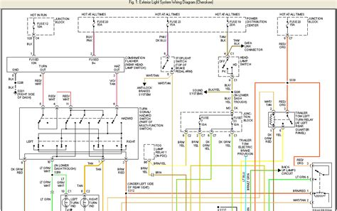 wiring diagram for 1997 jeep grand laredo wiring