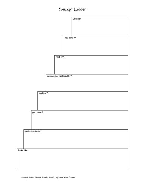 concept pattern organizer exles concept ladder murray reading and writing