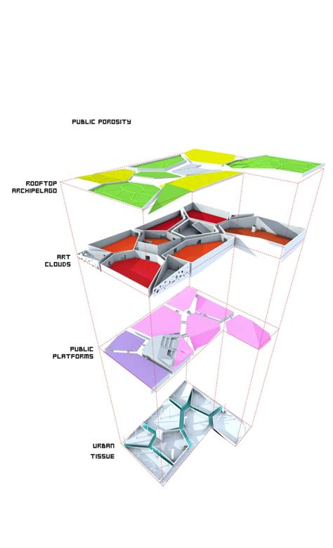big architects diagrams big bjarke ingels a diagrams us