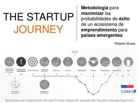 Usm Mba Intake 2017 by The Startup Journey Seminario Emprendimiento Mba Usm