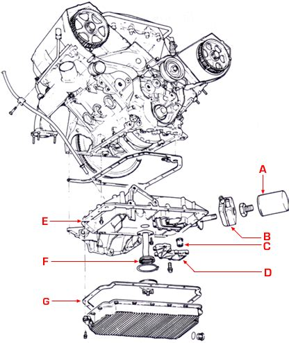 chevy spark plug wiring diagram, chevy, get free image