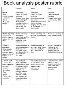 Book Report Poster Rubric by Book Analysis Poster Rubric