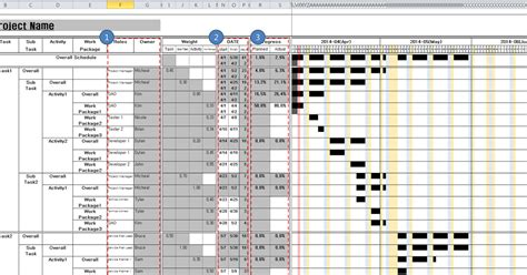 Download Excel Gantt Chart Plan Vs Actual Gantt Chart Excel Template Planned Vs Actual Gantt Chart In Excel Template