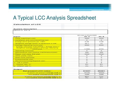 Cycle Cost Analysis Spreadsheet by 6 Energy Management In Water Supply Systems Cycle