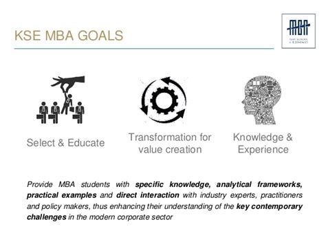 Mba Course Period by Kse Mba Program