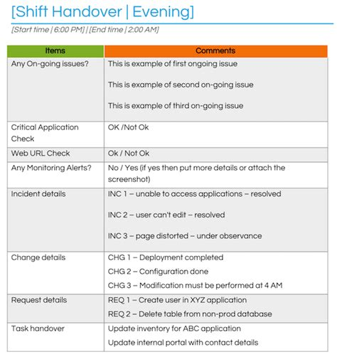 it production support shift on call handover template