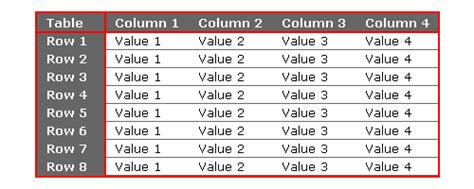 Html Table Header Fixed Headers In Large Html Tables Codeproject
