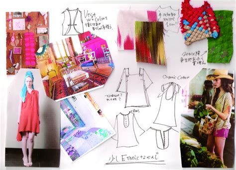Design Fashion Board | how to create mood boards creatively daring blog
