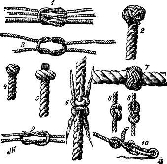 common boat knots ropes and knots chandlery sailing and motor boat