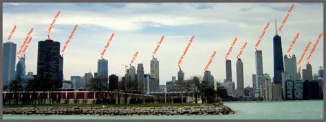 chicago skyline buildings identified chicago skyline guide wikitravel
