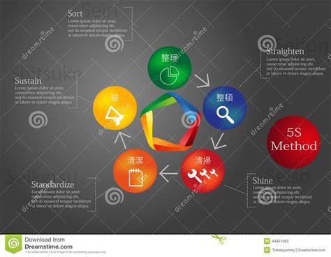 5s method stock vector image 44951083