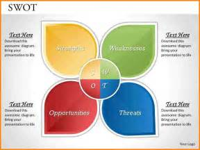 swot powerpoint template free doc 18683123 swot analysis template microsoft 40 free