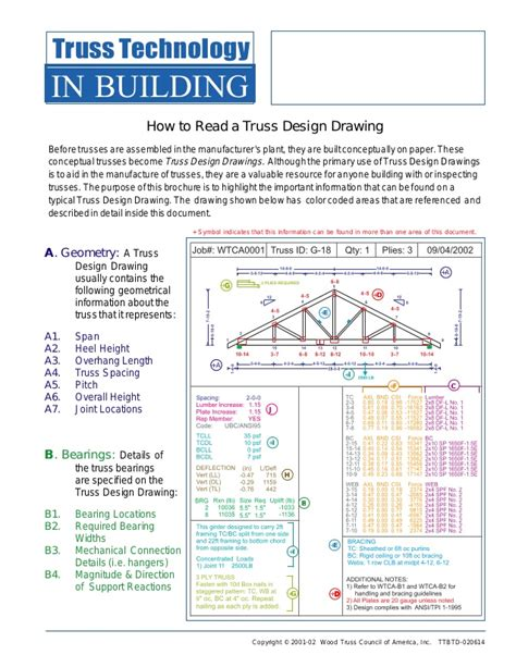 how to read plans how to read a truss plan