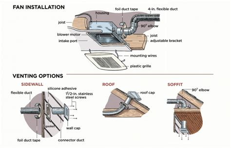 proper venting of bathroom exhaust fan fix bathroom fan how to home improvement install a