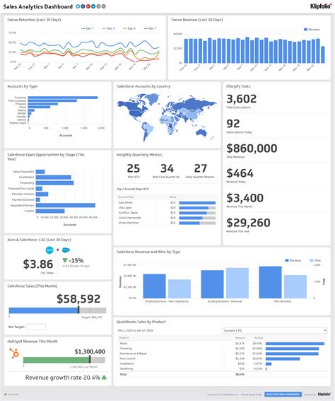 kpi report sle 28 images kpi dashboard template excel