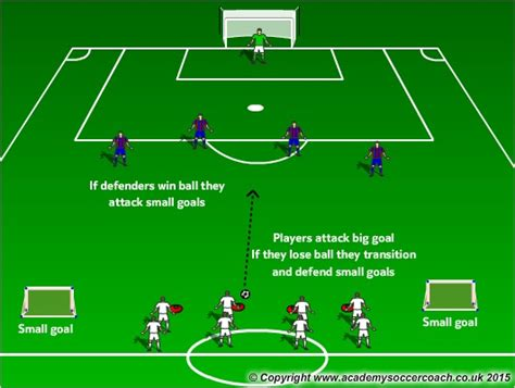 how to a to attack play transitions in football a beginner s guide and how to coach transitions just