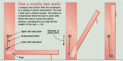 diy murphy bed plans bed plans diy blueprints