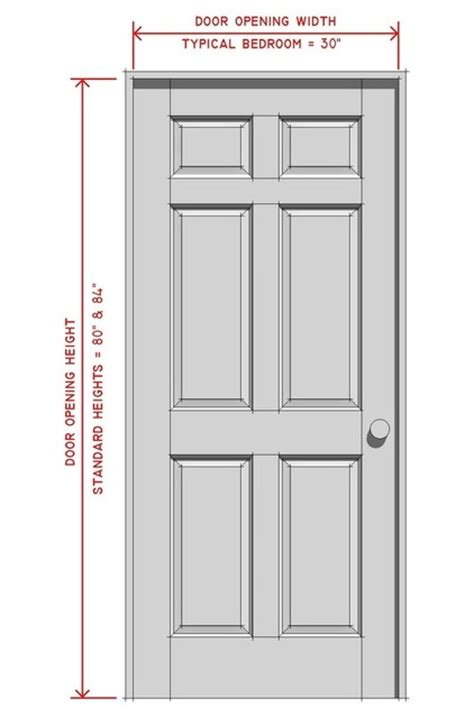 Interior French Door Sizes Smalltowndjs Com Average Interior Door Size