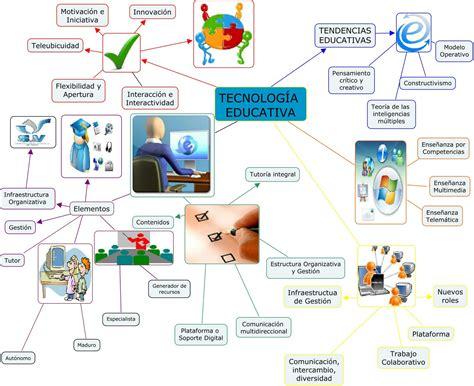 vertientes y enfoques de la tecnolog 205 a educativa - Ventajas De Las Cadenas De Markov