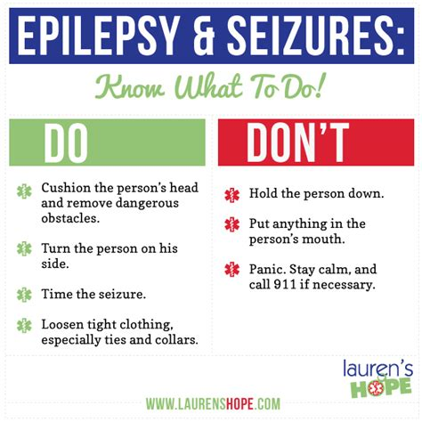 How Common Are Seizures During Detox by Physio Knowledge Bd Epilepsy And Seizures