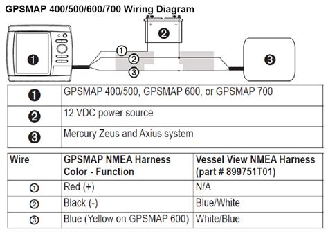 garmin 430 wiring diagram electrical schematic