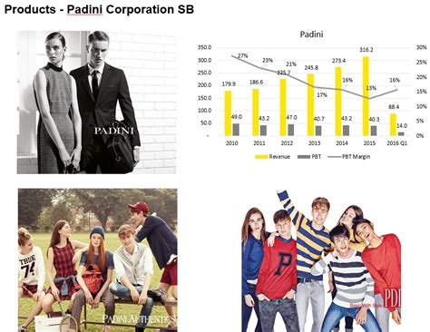 Vincci Office Casual dude what is up with padini the dude series i3investor