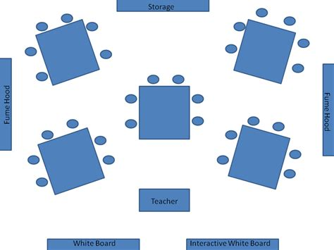 classroom layout design seating physical arrangements classroom arrangement mr jackson s 8th grade science class