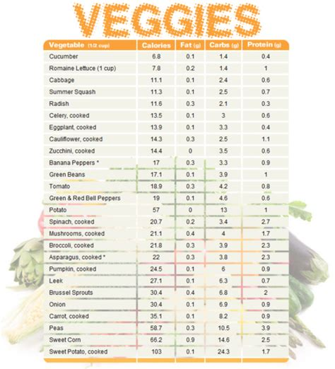fruit n fibre calories nutrition archives page 2 of 5 blogilates