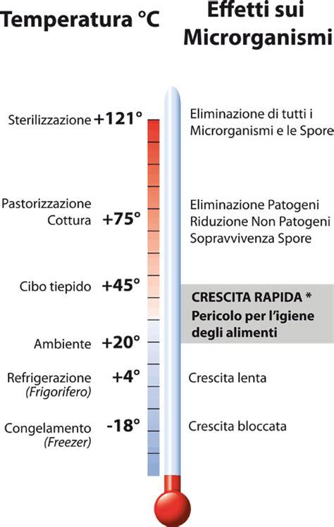 temperature di conservazione alimenti conservare gli alimenti