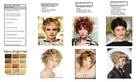 type three hairstyles pictures dressing your truth type 4 hair styles