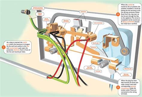 house wiring connection diagram wiring diagram schemes