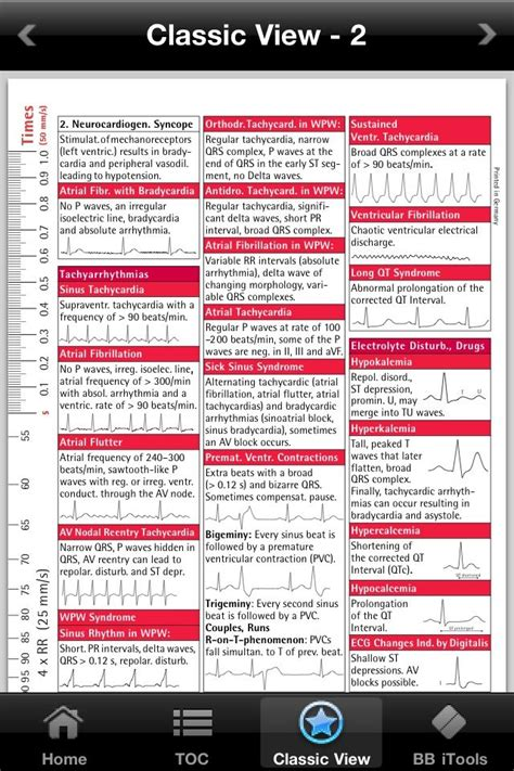 the tincture maker s sheet a pocket reference for tincture makers and herbalists books 25 best ideas about ekg interpretation on