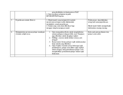 format analisis beban kerja format analisis klap atau swoc