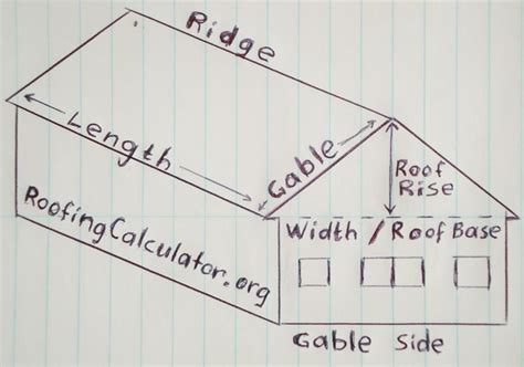 calculating square footage of house how to calculate square footage of a roof with different
