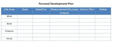 6 Free Personal Development Plan Templates Excel Pdf Formats Personal Development Plan Template Word